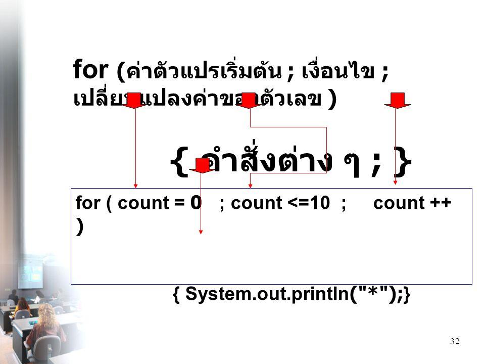 32 for ( ค่าตัวแปรเริ่มต้น ; เงื่อนไข ; เปลี่ยนแปลงค่าของตัวเลข ) { คำสั่งต่าง ๆ ; } for ( count = 0 ; count <=10 ; count ++ ) { System.out.println(