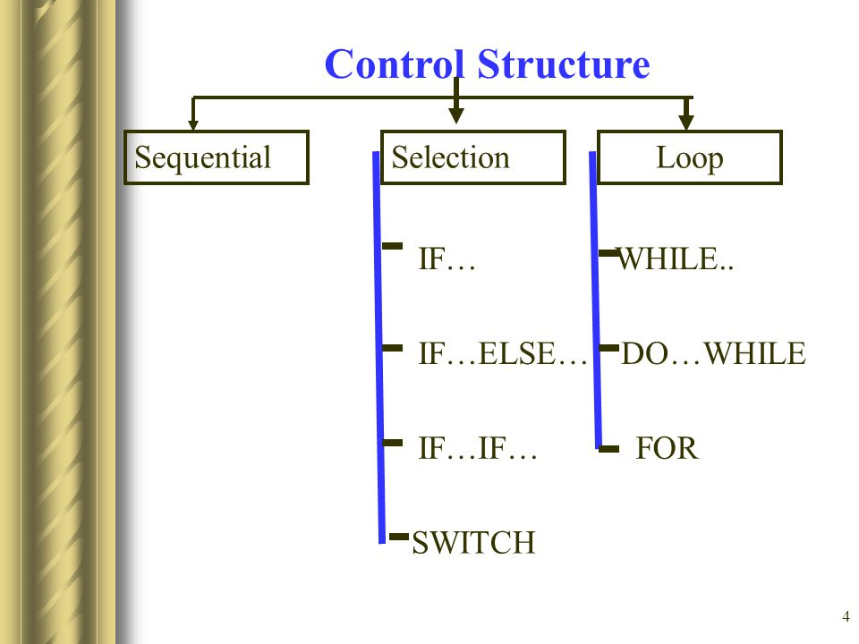 35 public class Testdo { public static void main (String args[]) {int data =1; int sum = 0; do { sum += data ; data = data+1; System.out.println ( data = +data+ Sum : + sum) ; } while (data <=10) ; System.out.println( ======================== = ); System.out.println ( data = +(data-1)+ Sum : + sum) ; } } // Testdo
