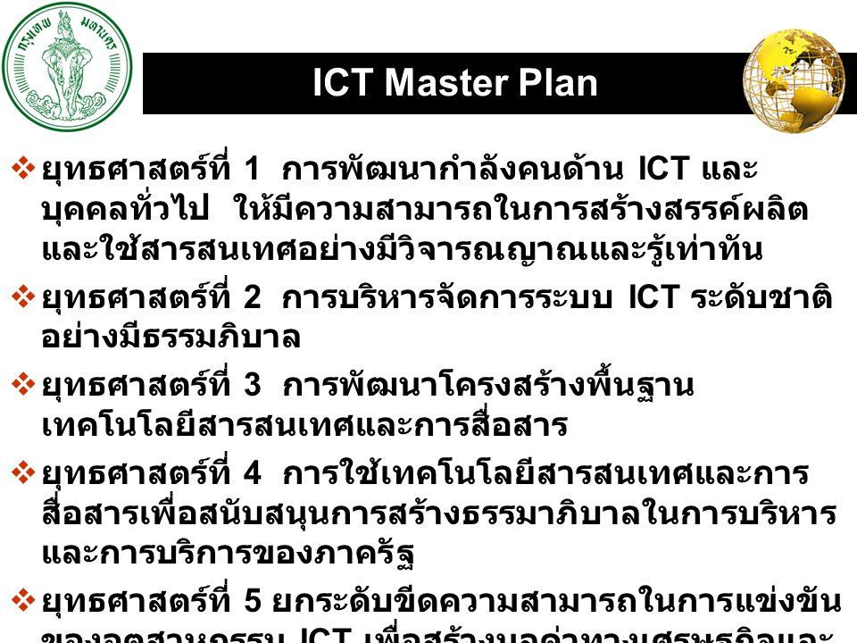 LOGO ICT Master Plan  ยุทธศาสตร์ที่ 1 การพัฒนากำลังคนด้าน ICT และ บุคคลทั่วไป ให้มีความสามารถในการสร้างสรรค์ผลิต และใช้สารสนเทศอย่างมีวิจารณญาณและรู้