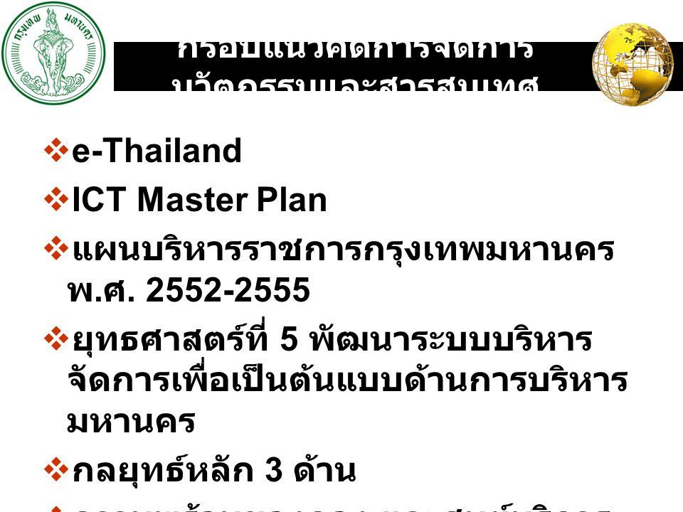LOGO กรอบแนวคิดการจัดการ นวัตกรรมและสารสนเทศ  e-Thailand  ICT Master Plan  แผนบริหารราชการกรุงเทพมหานคร พ. ศ. 2552-2555  ยุทธศาสตร์ที่ 5 พัฒนาระบบ