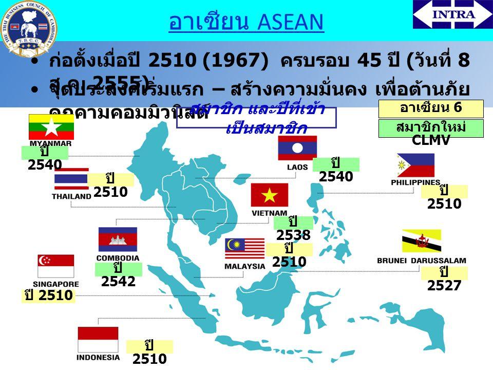CAMBODIA PROFILE  Land area : 181,035 sq.km.