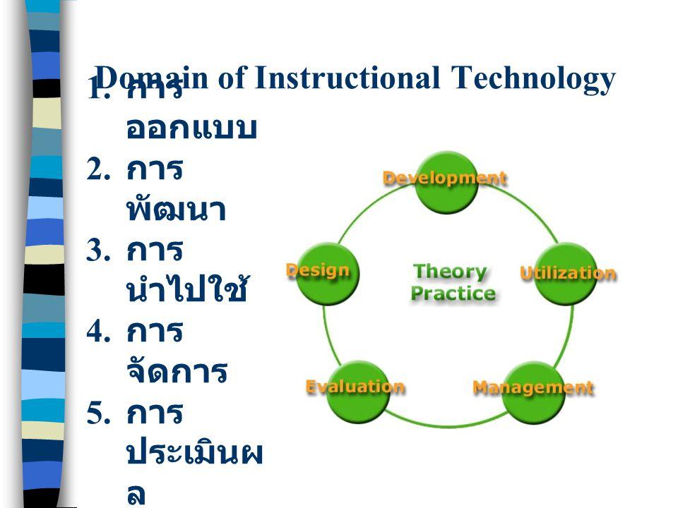 Domain of Instructional Technology 1. การ ออกแบบ 2. การ พัฒนา 3. การ นำไปใช้ 4. การ จัดการ 5. การ ประเมินผ ล