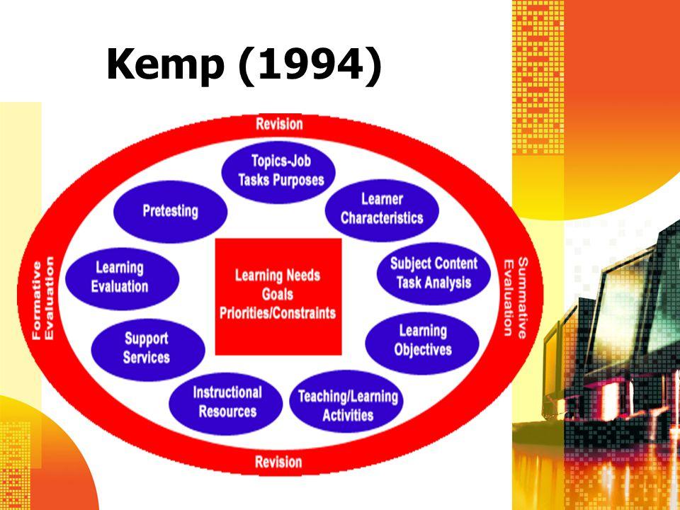 Kemp (1994)