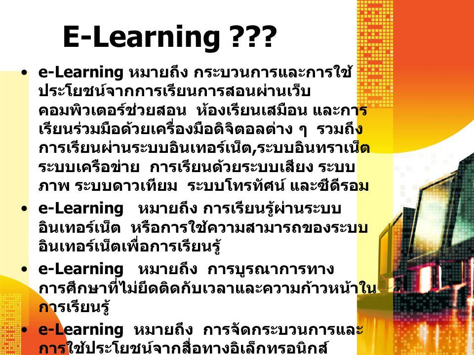 E-Learning (Khan, 2007)
