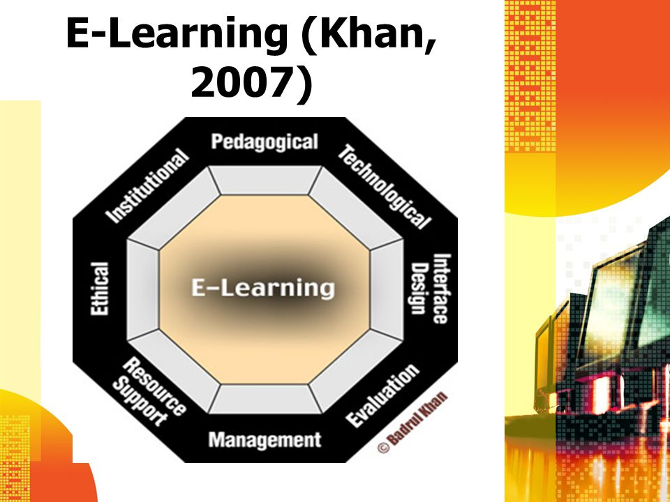 Human Performance Technology (HPT) Gap Analysis Performance Analysis (Need or Opportunity) Organiz ation Analysis Environm ental Analysis Actual State of Workforc e Performa nce Desired Workforce Performanc e Cause Analysis Intervention Selection, Design, and Development Intervention Implementat ion and Change Evaluat ion