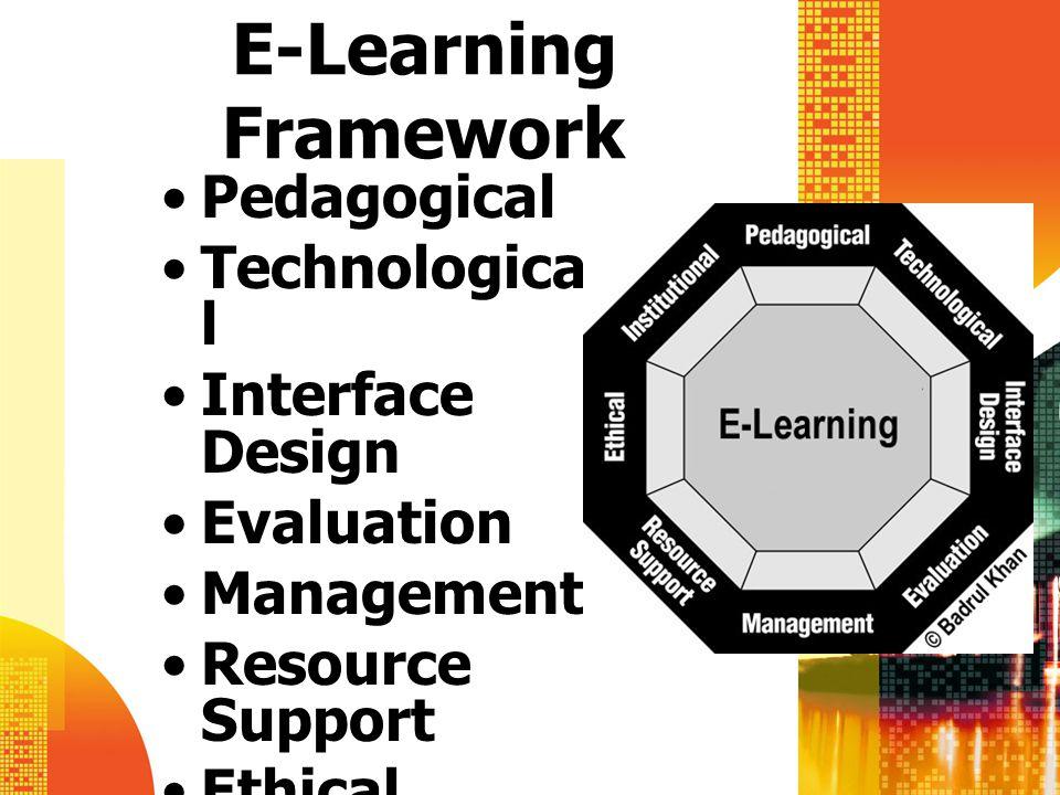 E-Learning Framework Pedagogical Technologica l Interface Design Evaluation Management Resource Support Ethical Institutional