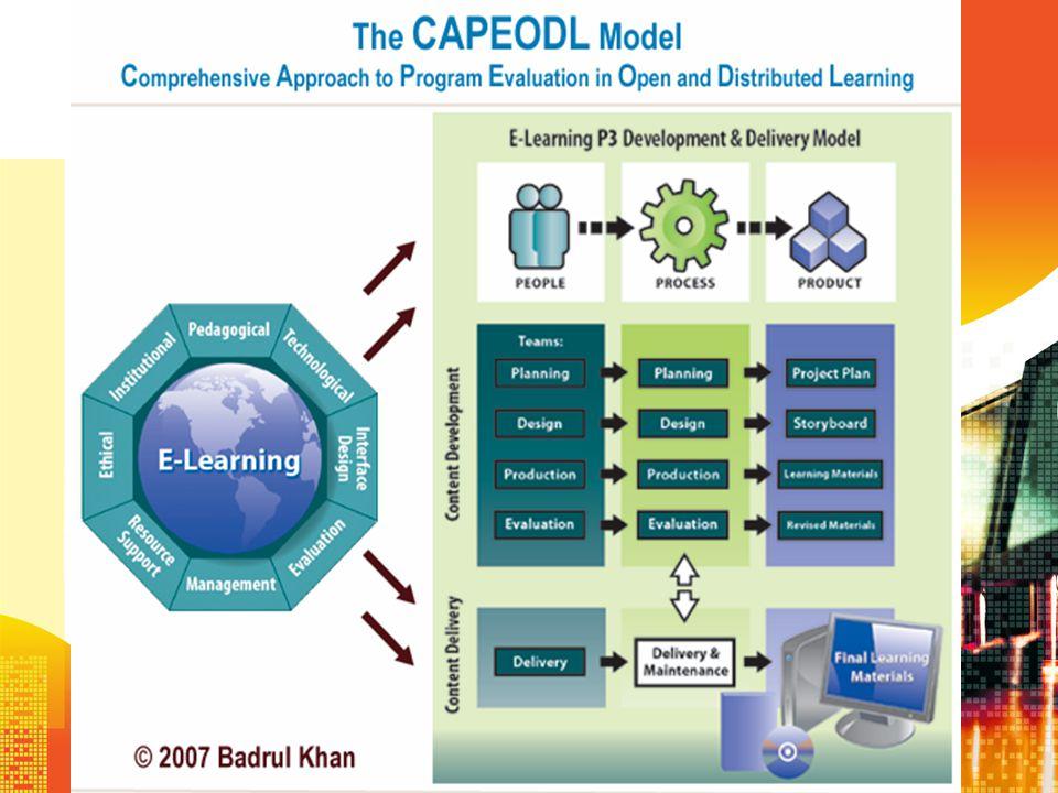 การพัฒนาบทเรียน (Development) 6.เขียนรายละเอียดเนื้อหา (Script Development) 7.