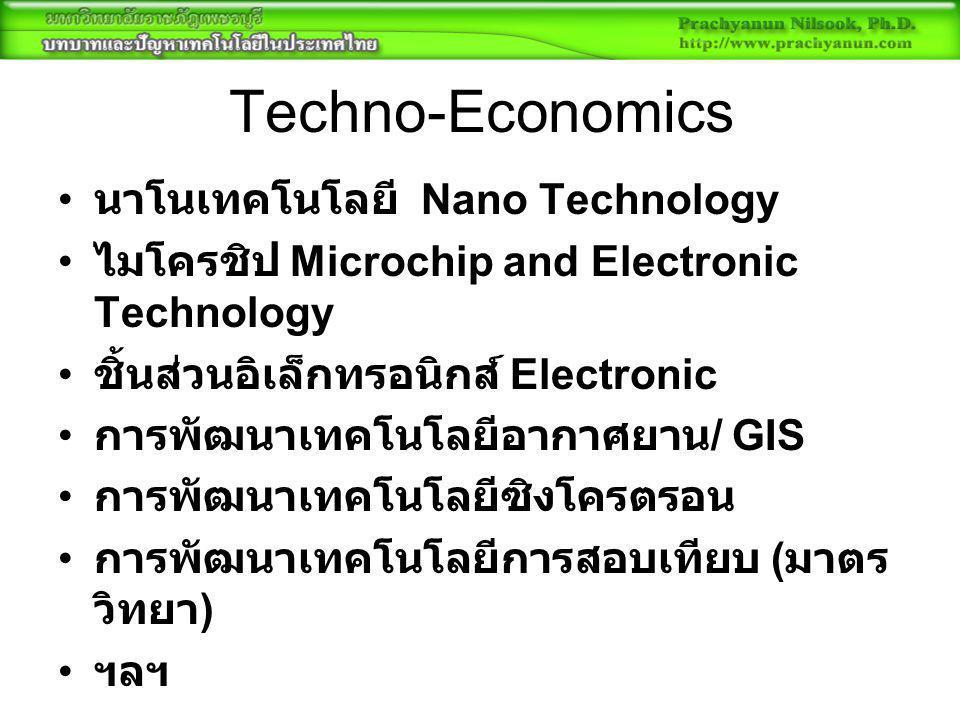 Techno-Economics นาโนเทคโนโลยี Nano Technology ไมโครชิป Microchip and Electronic Technology ชิ้นส่วนอิเล็กทรอนิกส์ Electronic การพัฒนาเทคโนโลยีอากาศยาน / GIS การพัฒนาเทคโนโลยีซิงโครตรอน การพัฒนาเทคโนโลยีการสอบเทียบ ( มาตร วิทยา ) ฯลฯ