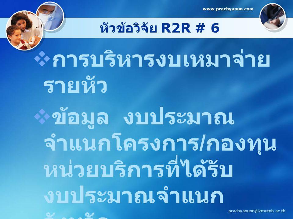 หัวข้อวิจัย R2R # 6  การบริหารงบเหมาจ่าย รายหัว  ข้อมูล งบประมาณ จำแนกโครงการ / กองทุน หน่วยบริการที่ได้รับ งบประมาณจำแนก จังหวัด www.prachyanun.com