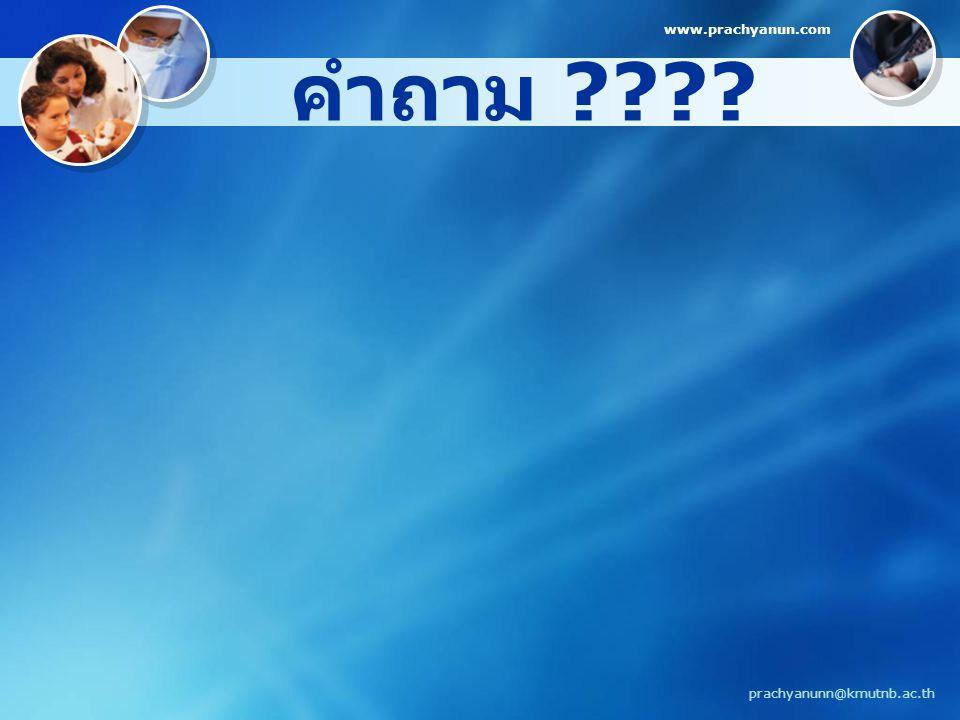 คำถาม ???? www.prachyanun.com prachyanunn@kmutnb.ac.th
