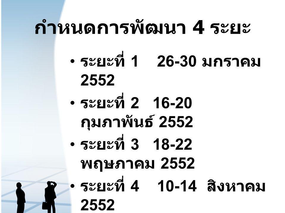 กำหนดการพัฒนา 4 ระยะ ระยะที่ 1 26-30 มกราคม 2552 ระยะที่ 2 16-20 กุมภาพันธ์ 2552 ระยะที่ 3 18-22 พฤษภาคม 2552 ระยะที่ 4 10-14 สิงหาคม 2552 การนำเสนอผล