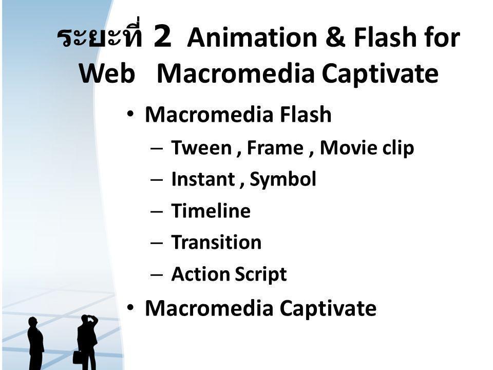 ระยะที่ 2 Animation & Flash for Web Macromedia Captivate Macromedia Flash – Tween, Frame, Movie clip – Instant, Symbol – Timeline – Transition – Actio