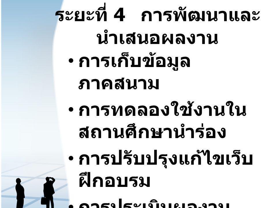 ตัวอย่าง e-Training : English4VEC
