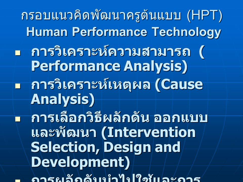 กรอบแนวคิดพัฒนาครูต้นแบบ (HPT) Human Performance Technology การวิเคราะห์ความสามารถ ( Performance Analysis) การวิเคราะห์ความสามารถ ( Performance Analysis) การวิเคราะห์เหตุผล (Cause Analysis) การวิเคราะห์เหตุผล (Cause Analysis) การเลือกวิธีผลักดัน ออกแบบ และพัฒนา (Intervention Selection, Design and Development) การเลือกวิธีผลักดัน ออกแบบ และพัฒนา (Intervention Selection, Design and Development) การผลักดันนำไปใช้และการ เปลี่ยนแปลง (Intervention Implementation and Change) การผลักดันนำไปใช้และการ เปลี่ยนแปลง (Intervention Implementation and Change) การประเมินผลโดยรวม (Evaluation) การประเมินผลโดยรวม (Evaluation)