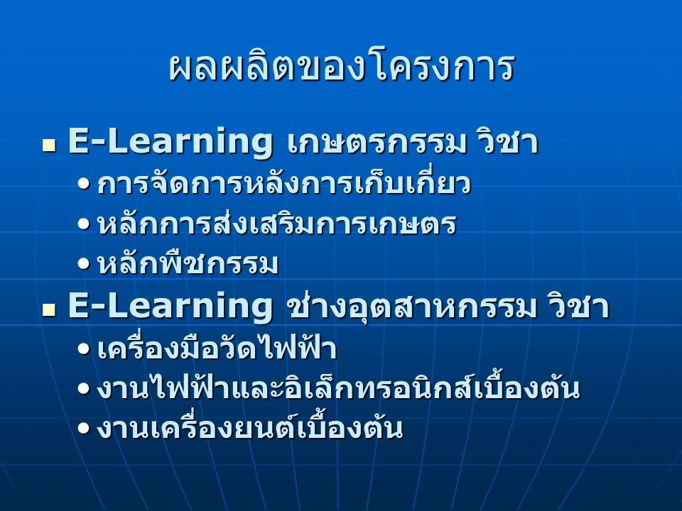 ผลผลิตของโครงการ E-Learning เกษตรกรรม วิชา E-Learning เกษตรกรรม วิชา การจัดการหลังการเก็บเกี่ยว การจัดการหลังการเก็บเกี่ยว หลักการส่งเสริมการเกษตร หลักการส่งเสริมการเกษตร หลักพืชกรรม หลักพืชกรรม E-Learning ช่างอุตสาหกรรม วิชา E-Learning ช่างอุตสาหกรรม วิชา เครื่องมือวัดไฟฟ้า เครื่องมือวัดไฟฟ้า งานไฟฟ้าและอิเล็กทรอนิกส์เบื้องต้น งานไฟฟ้าและอิเล็กทรอนิกส์เบื้องต้น งานเครื่องยนต์เบื้องต้น งานเครื่องยนต์เบื้องต้น