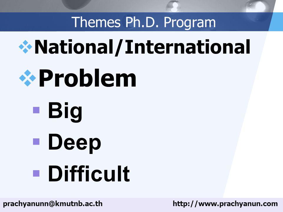 LOGO Themes Ph.D.