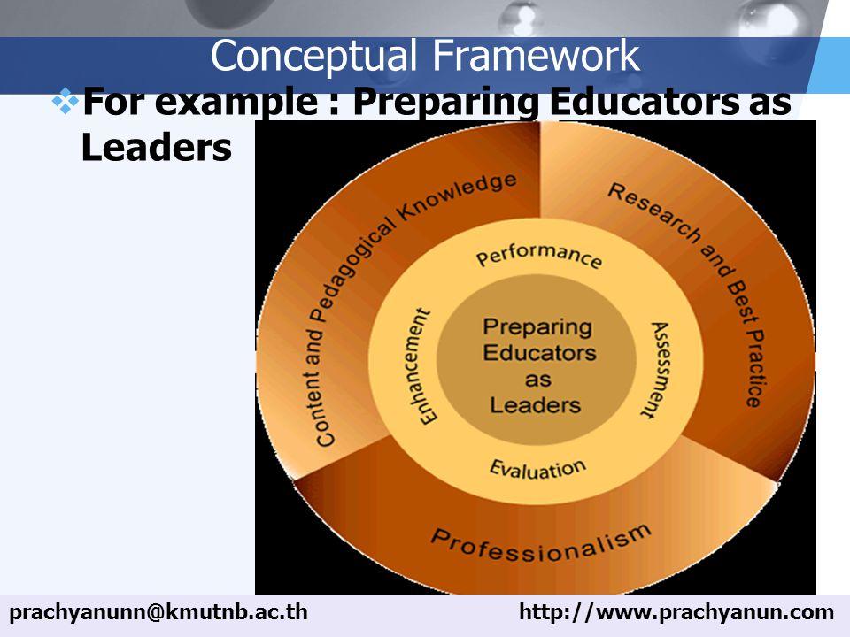 LOGO Conceptual Framework  For example : Preparing Educators as Leaders prachyanunn@kmutnb.ac.thhttp://www.prachyanun.com