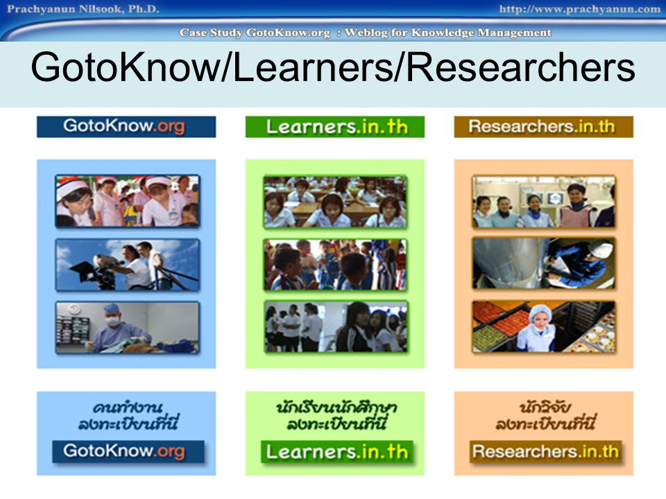 GotoKnow/Learners/Researchers