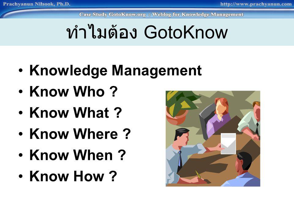 ทำไมต้อง GotoKnow Knowledge Management Know Who ? Know What ? Know Where ? Know When ? Know How ?
