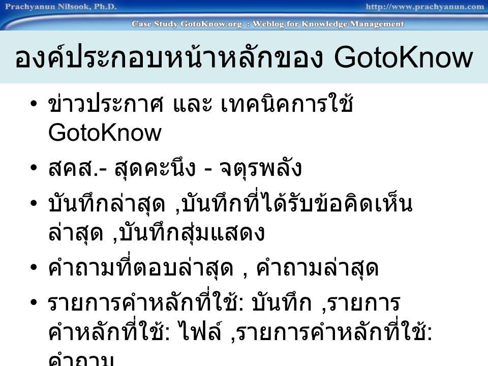 องค์ประกอบหน้าหลักของ GotoKnow ข่าวประกาศ และ เทคนิคการใช้ GotoKnow สคส.- สุดคะนึง - จตุรพลัง บันทึกล่าสุด, บันทึกที่ได้รับข้อคิดเห็น ล่าสุด, บันทึกสุ