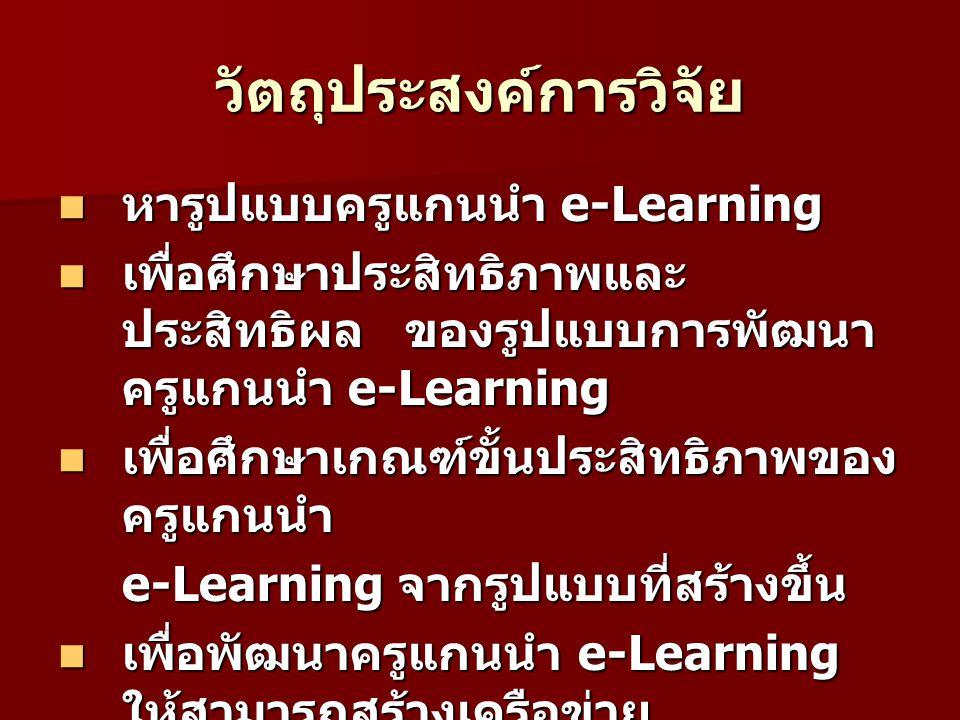 วัตถุประสงค์การวิจัย หารูปแบบครูแกนนำ e-Learning หารูปแบบครูแกนนำ e-Learning เพื่อศึกษาประสิทธิภาพและ ประสิทธิผล ของรูปแบบการพัฒนา ครูแกนนำ e-Learning เพื่อศึกษาประสิทธิภาพและ ประสิทธิผล ของรูปแบบการพัฒนา ครูแกนนำ e-Learning เพื่อศึกษาเกณฑ์ขั้นประสิทธิภาพของ ครูแกนนำ เพื่อศึกษาเกณฑ์ขั้นประสิทธิภาพของ ครูแกนนำ e-Learning จากรูปแบบที่สร้างขึ้น เพื่อพัฒนาครูแกนนำ e-Learning ให้สามารถสร้างเครือข่าย เพื่อพัฒนาครูแกนนำ e-Learning ให้สามารถสร้างเครือข่าย