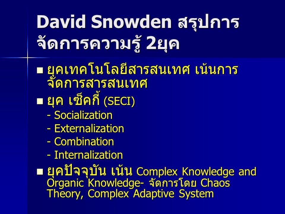 David Snowden สรุปการ จัดการความรู้ 2 ยุค ยุคเทคโนโลยีสารสนเทศ เน้นการ จัดการสารสนเทศ ยุคเทคโนโลยีสารสนเทศ เน้นการ จัดการสารสนเทศ ยุค เซ็คกี้ (SECI) ยุค เซ็คกี้ (SECI) - Socialization - Externalization - Combination - Internalization ยุคปัจจุบัน เน้น Complex Knowledge and Organic Knowledge- จัดการโดย Chaos Theory, Complex Adaptive System ยุคปัจจุบัน เน้น Complex Knowledge and Organic Knowledge- จัดการโดย Chaos Theory, Complex Adaptive System