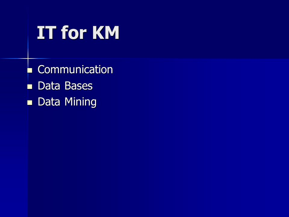 IT for KM Communication Communication Data Bases Data Bases Data Mining Data Mining