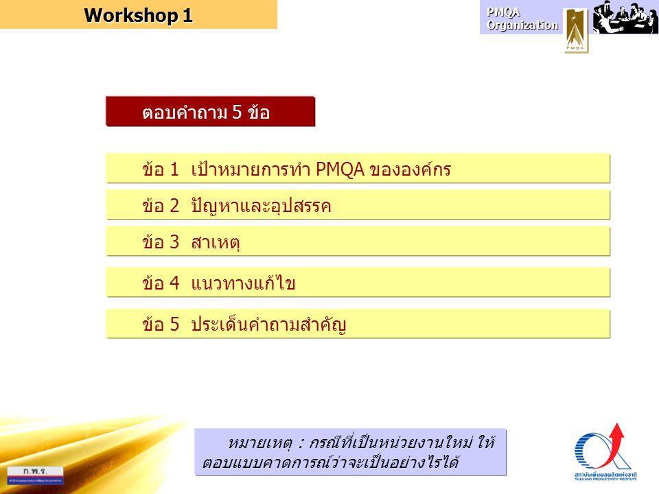 PMQA Organization Workshop 1 ตอบคำถาม 5 ข้อ ข้อ 1 เป้าหมายการทำ PMQA ขององค์กร ข้อ 2 ปัญหาและอุปสรรค ข้อ 3 สาเหตุ ข้อ 4 แนวทางแก้ไข ข้อ 5 ประเด็นคำถาม