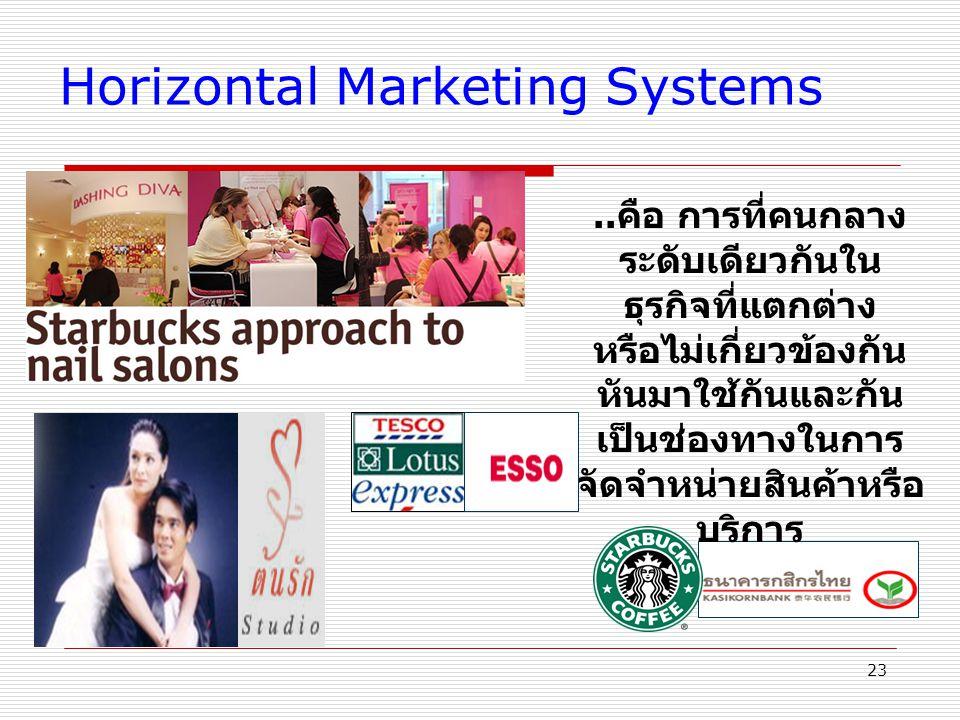 23 Horizontal Marketing Systems.. คือ การที่คนกลาง ระดับเดียวกันใน ธุรกิจที่แตกต่าง หรือไม่เกี่ยวข้องกัน หันมาใช้กันและกัน เป็นช่องทางในการ จัดจำหน่าย