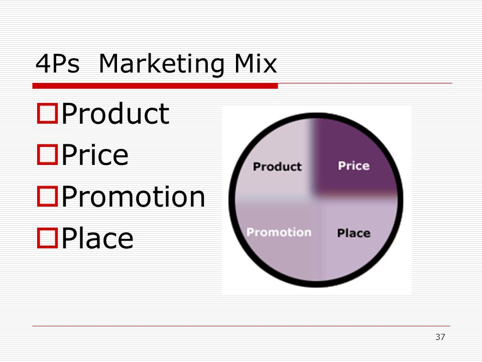 37 4Ps Marketing Mix  Product  Price  Promotion  Place