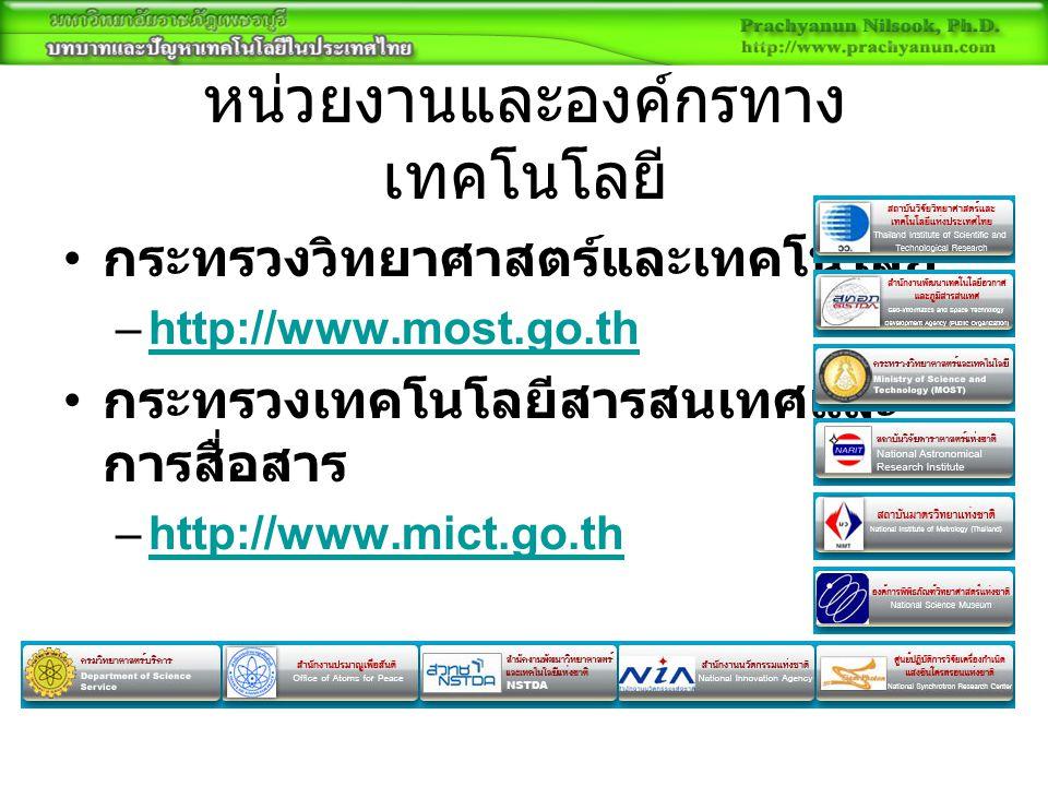 หน่วยงานและองค์กรทาง เทคโนโลยี กระทรวงวิทยาศาสตร์และเทคโนโลยี –http://www.most.go.thhttp://www.most.go.th กระทรวงเทคโนโลยีสารสนเทศและ การสื่อสาร –http://www.mict.go.thhttp://www.mict.go.th