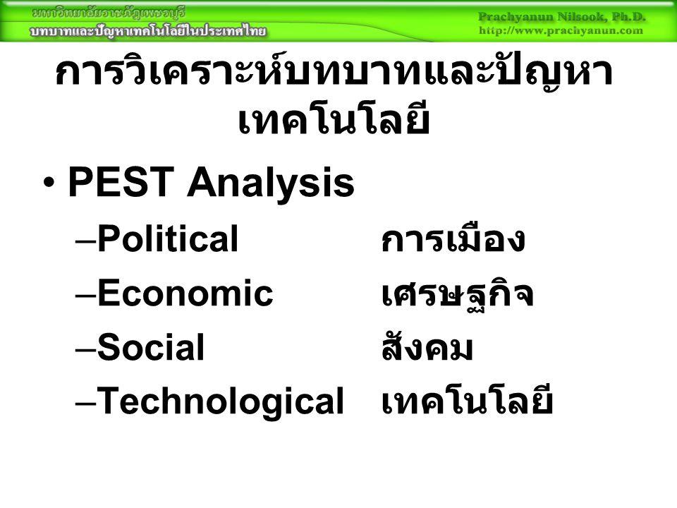 การวิเคราะห์บทบาทและปัญหา เทคโนโลยี PEST Analysis –Political การเมือง –Economic เศรษฐกิจ –Social สังคม –Technological เทคโนโลยี
