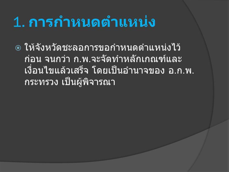 2.การใช้ตำแหน่งว่าง  ตำแหน่งว่างสายงานขาดแคลน (12 สายงาน ) สป.