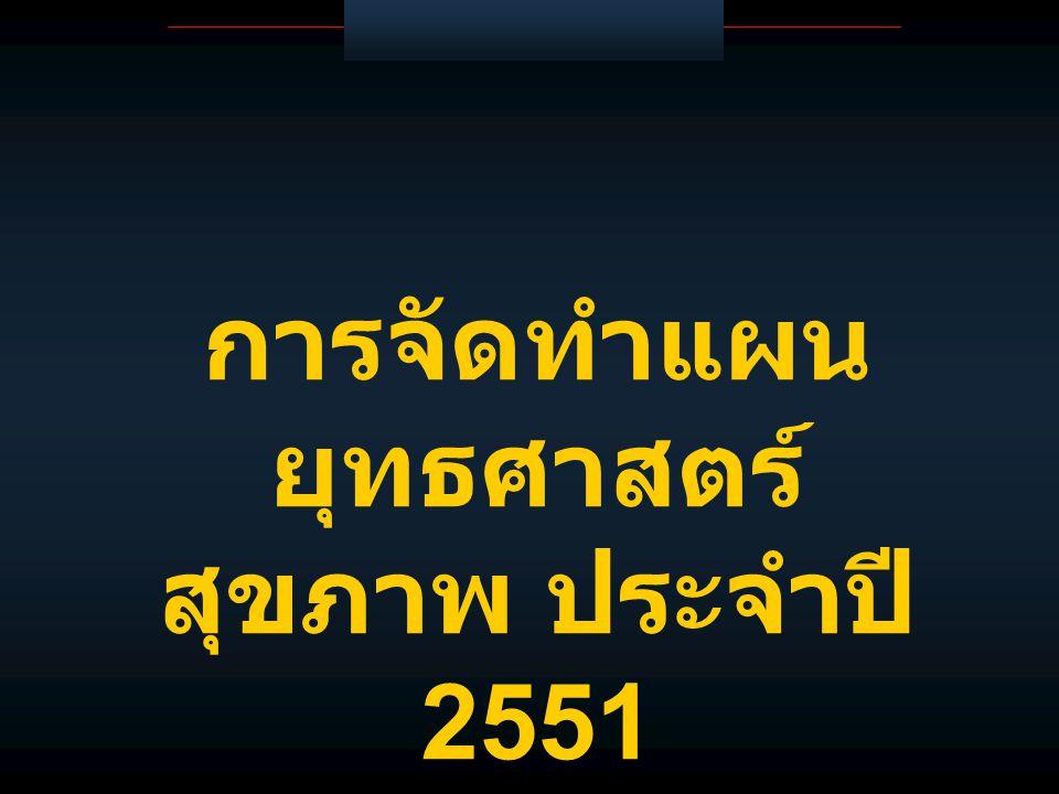กรอบการจัดทำแผนยุทธศาสตร์สุขภาพ จังหวัดเพชรบุรี ปี 2551 1.
