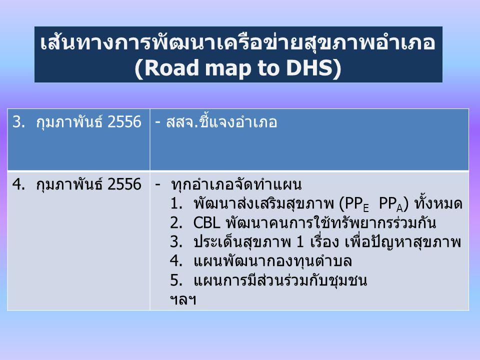 เส้นทางการพัฒนาเครือข่ายสุขภาพอำเภอ (Road map to DHS) 3.