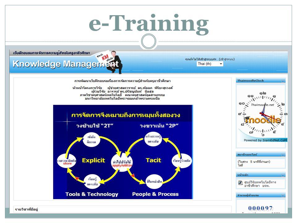 e-Office ระบบจัดซื้อทั้งระบบ (2) การจัดซื้อจัดจ้างทางอิเล็กทรอนิกส์โดยวิธี สอบราคาหรือวิธีตกลงราคา E-RFP (Request for Proposal)/ E- RFQ(Request for Quotation) http://www.gprocurement.go.th/ ระบบการจัดการโอนเงินภาครัฐ GFMIS : Government Fiscal Management Information System http://gfmisreport.mygfmis.com