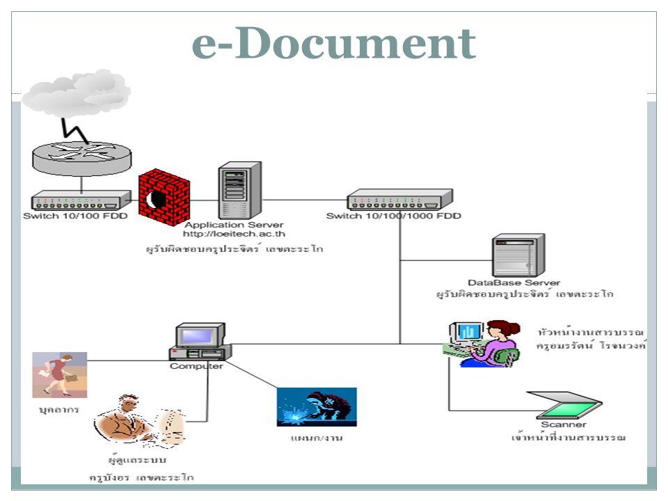 ระบบการวางแผนทรัพยากรองค์กร ERP เป็น Software ที่ใช้ในการ Manage ได้ทั้ง องค์กร โดยที่มี common Database เก็บข้อมูล ทุกอย่างไว้ที่เดียวกัน เพื่อป้องกันความซ้ำซ้อน ของข้อมูล ทำให้มีประสิทธิภาพ มีการ Share ข้อมูลสูงสุด โดยแต่ละส่วนสามารถดึงข้อมูล ส่วนกลางที่ตัวเองสนใจมาวิเคราะห์ได้ และ สามารถที่จะ Integrate ได้หมดไม่ว่าจะเป็น Marketing Manufacturing Accounting และ Staffing Enterprise Resource Planning : ERP
