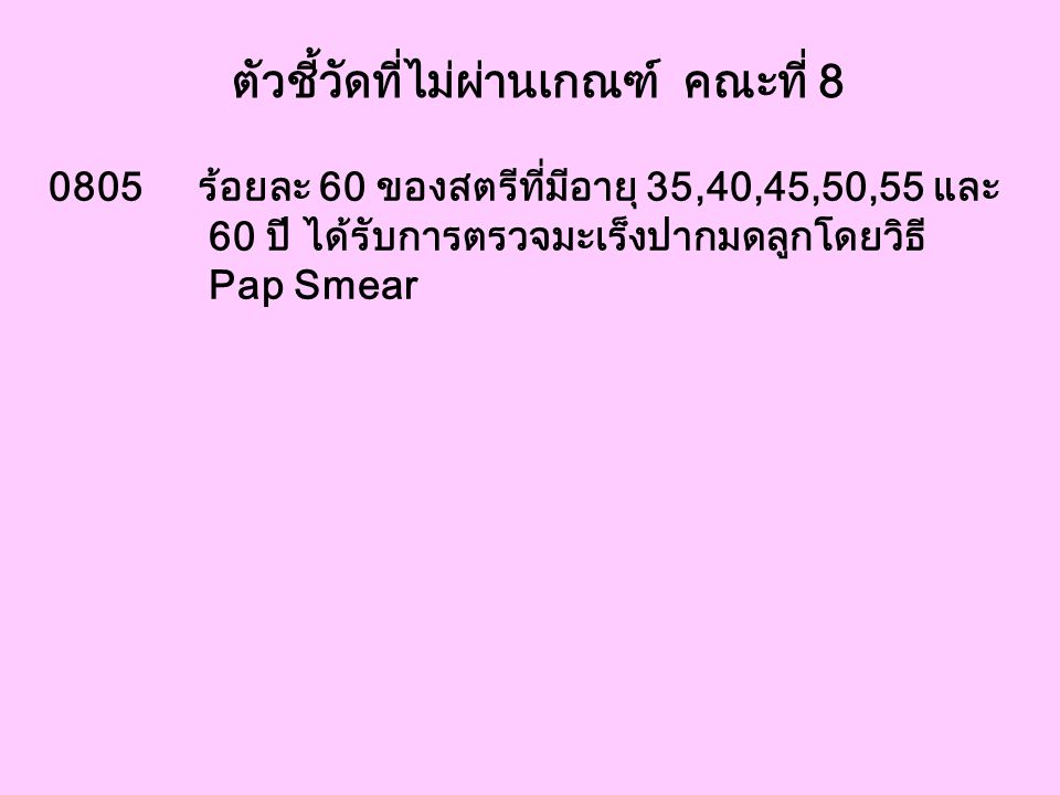 ตัวชี้วัดที่ไม่ผ่านเกณฑ์ คณะที่ 8 0805 ร้อยละ 60 ของสตรีที่มีอายุ 35,40,45,50,55 และ 60 ปี ได้รับการตรวจมะเร็งปากมดลูกโดยวิธี Pap Smear