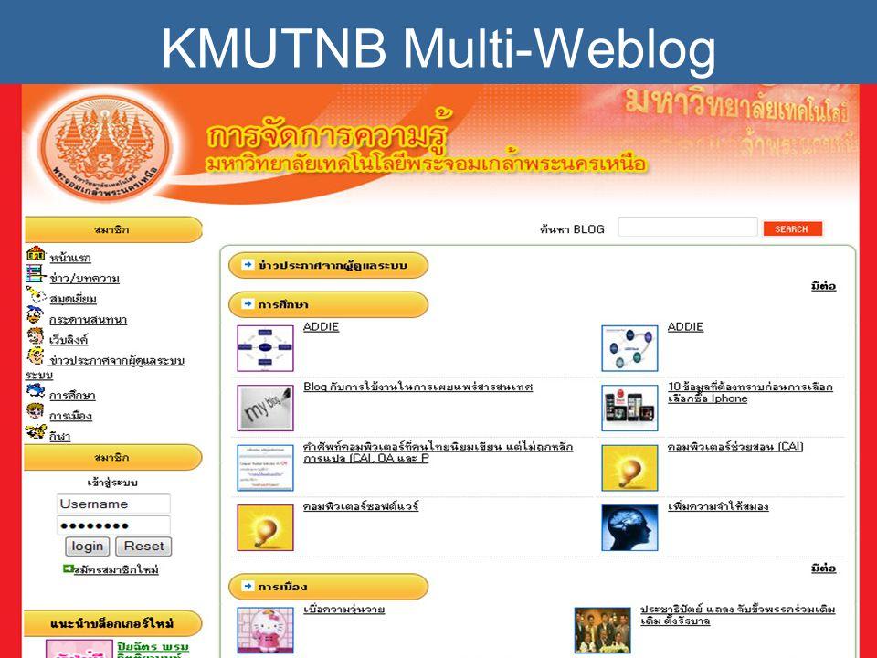 KMUTNB Multi-Weblog