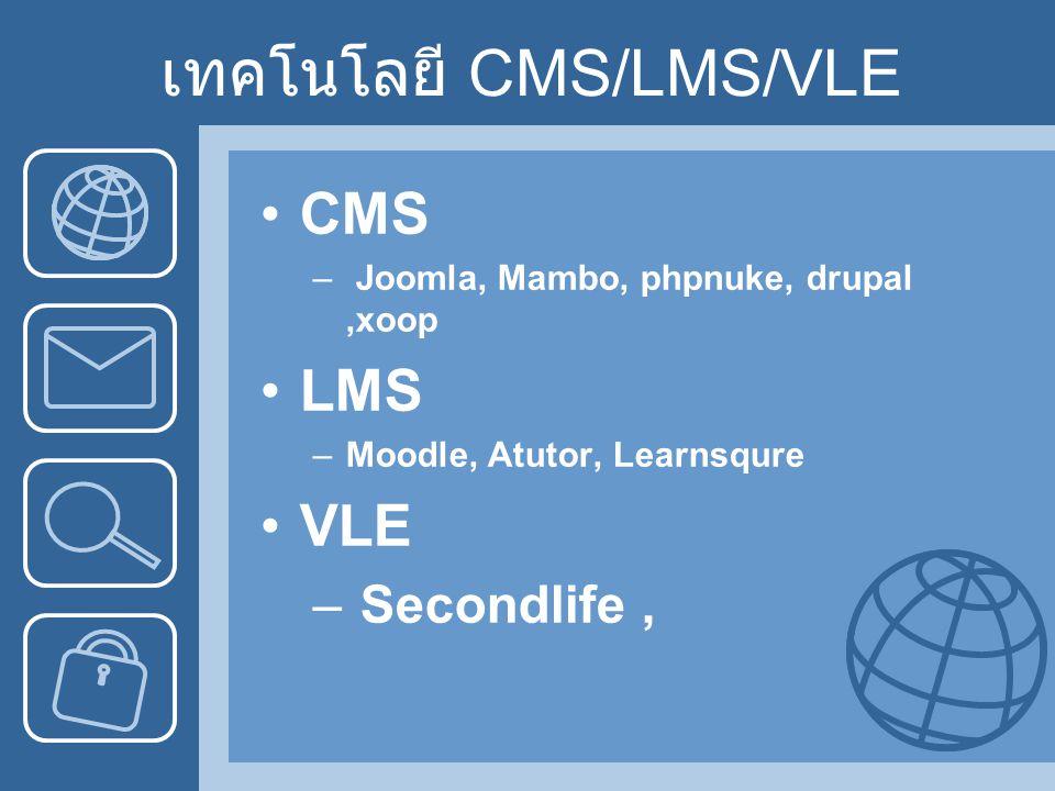 เทคโนโลยี CMS/LMS/VLE CMS – Joomla, Mambo, phpnuke, drupal,xoop LMS –Moodle, Atutor, Learnsqure VLE – Secondlife,