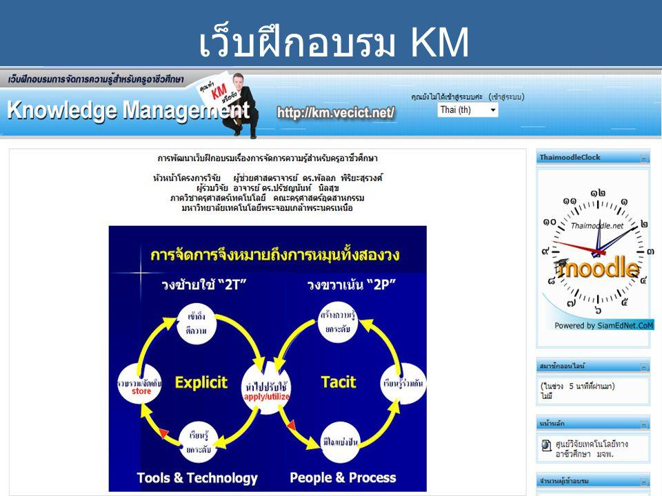 เว็บฝึกอบรม KM