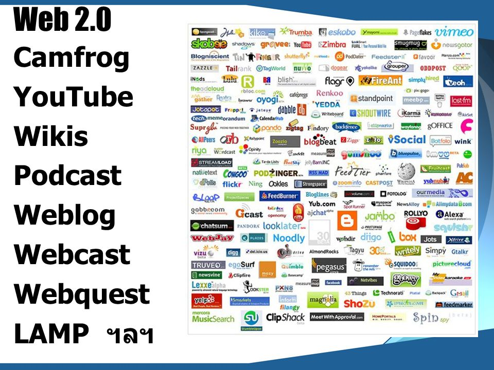 Web 2.0 Camfrog YouTube Wikis Podcast Weblog Webcast Webquest LAMP ฯลฯ