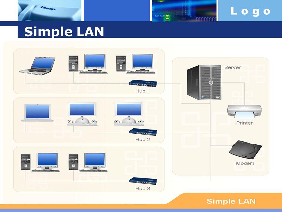L o g o Simple LAN Company Logo www.themegallery.com