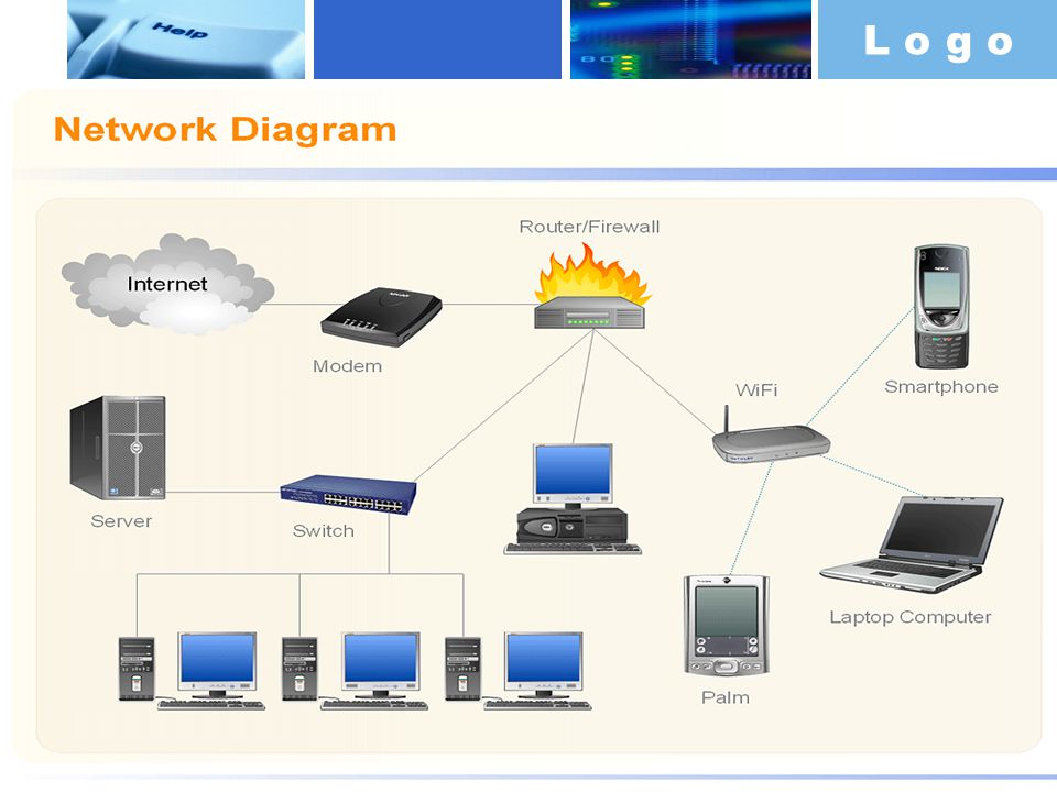 L o g o Network Diagram Company Logo www.themegallery.com
