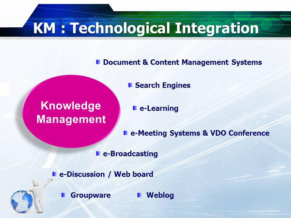 KM : Technological Integration Knowledge Management Document & Content Management Systems Search Engines e-Learning e-Discussion / Web board e-Meeting Systems & VDO Conference e-Broadcasting Groupware Weblog
