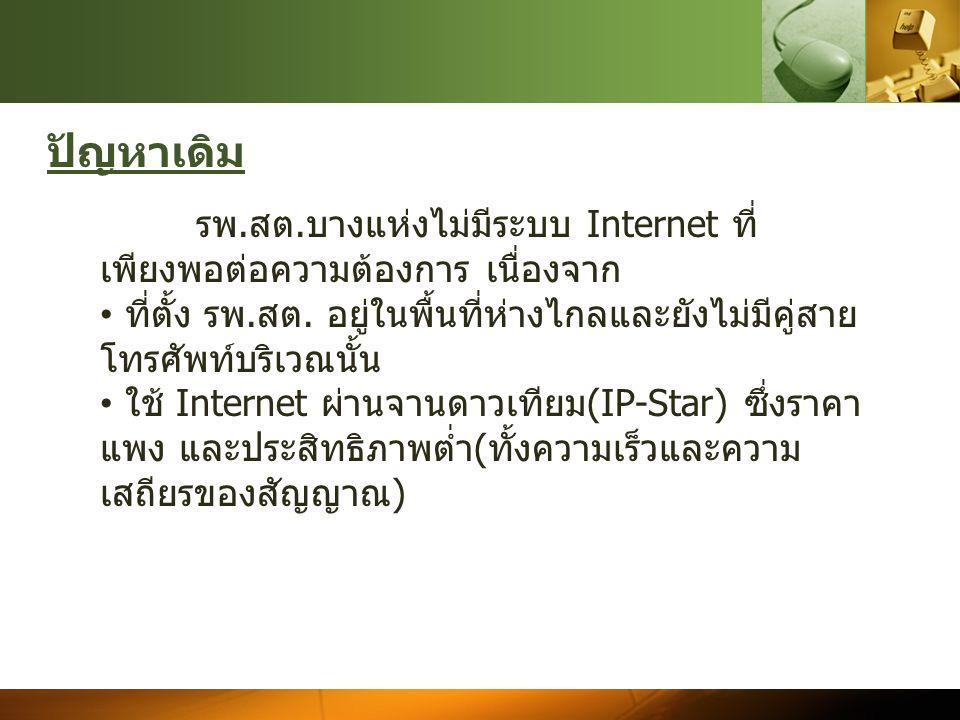ปัญหาเดิม รพ.สต.บางแห่งไม่มีระบบ Internet ที่ เพียงพอต่อความต้องการ เนื่องจาก ที่ตั้ง รพ.สต.