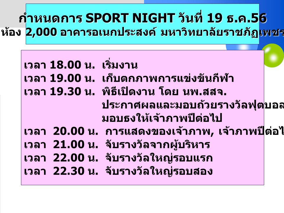 กำหนดการ SPORT NIGHT วันที่ 19 ธ. ค.56 ณ ห้อง 2,000 อาคารอเนกประสงค์ มหาวิทยาลัยราชภัฏเพชรบุรี เวลา 18.00 น. เริ่มงาน เวลา 19.00 น. เก็บตกภาพการแข่งขั