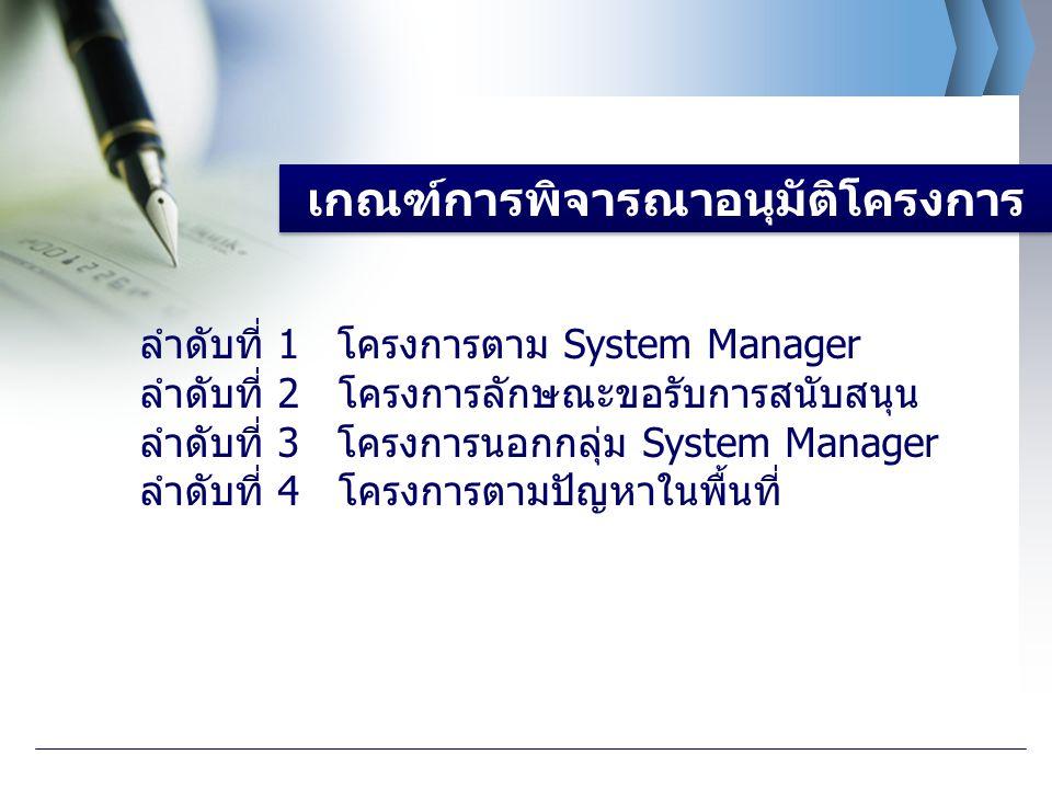 ลำดับที่ 1 โครงการตาม System Manager ลำดับที่ 2 โครงการลักษณะขอรับการสนับสนุน ลำดับที่ 3 โครงการนอกกลุ่ม System Manager ลำดับที่ 4 โครงการตามปัญหาในพื้นที่ เกณฑ์การพิจารณาอนุมัติโครงการ