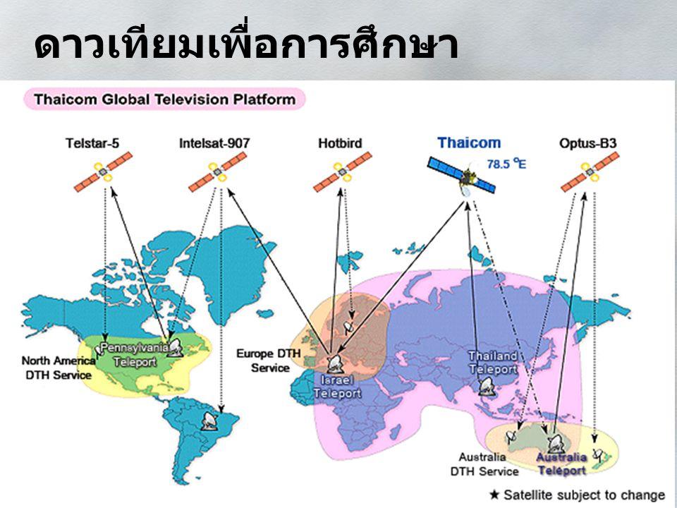 ดาวเทียมเพื่อการศึกษา THAICOM THAIPAT