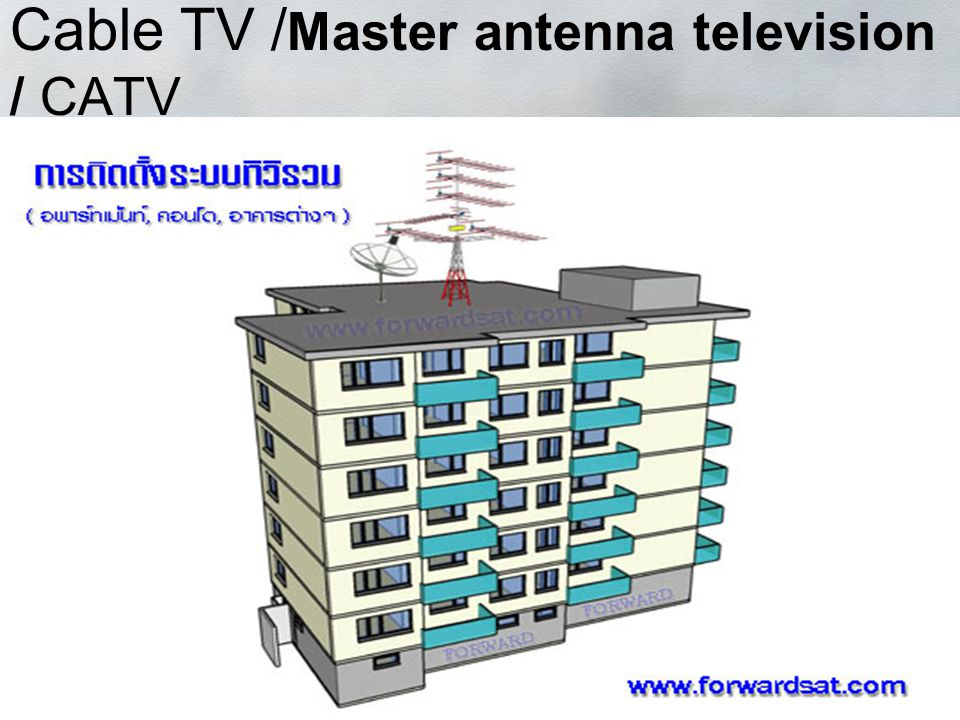 Cable TV / Master antenna television / CATV